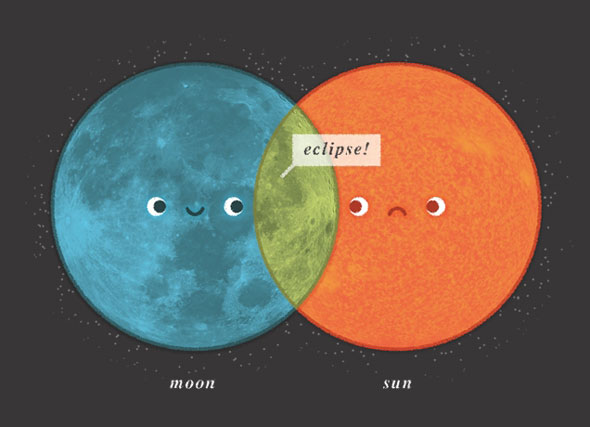 Solar Eclipse Is Is Good For Kids