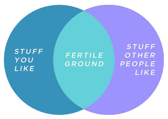 teefury blog picking pop culture