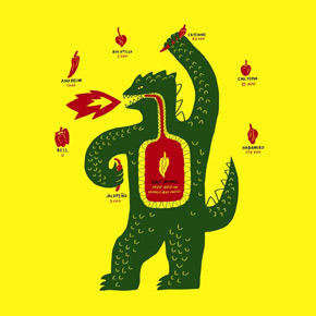 threadless the scoville scale